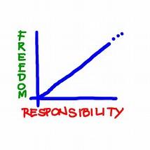 freedomvsresponsibility