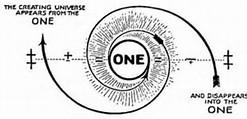 onenessreturntospirit